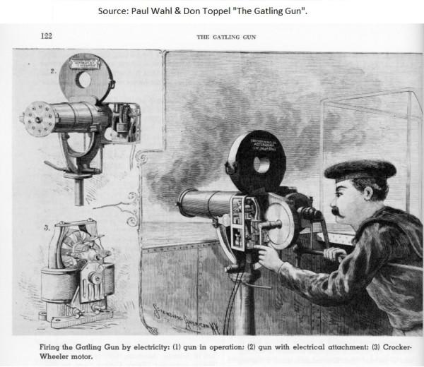 Crocker-Wheeler electric gatling.jpg