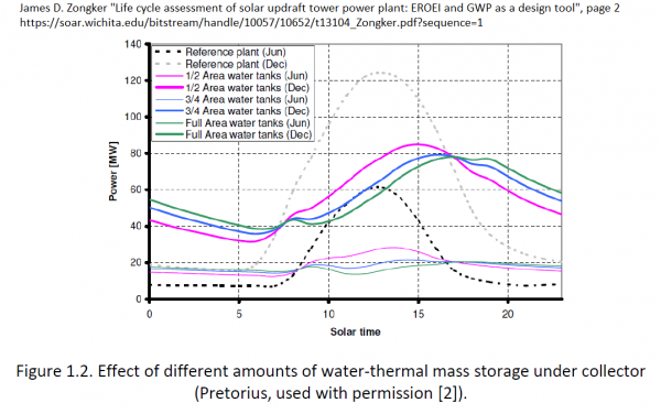 Water tanks 1.png