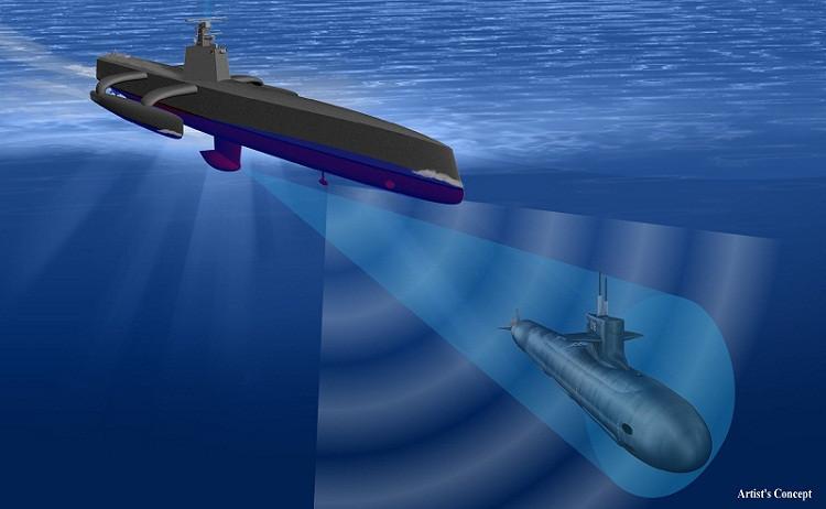почему розыск подводных лодок удобно производить с самолета