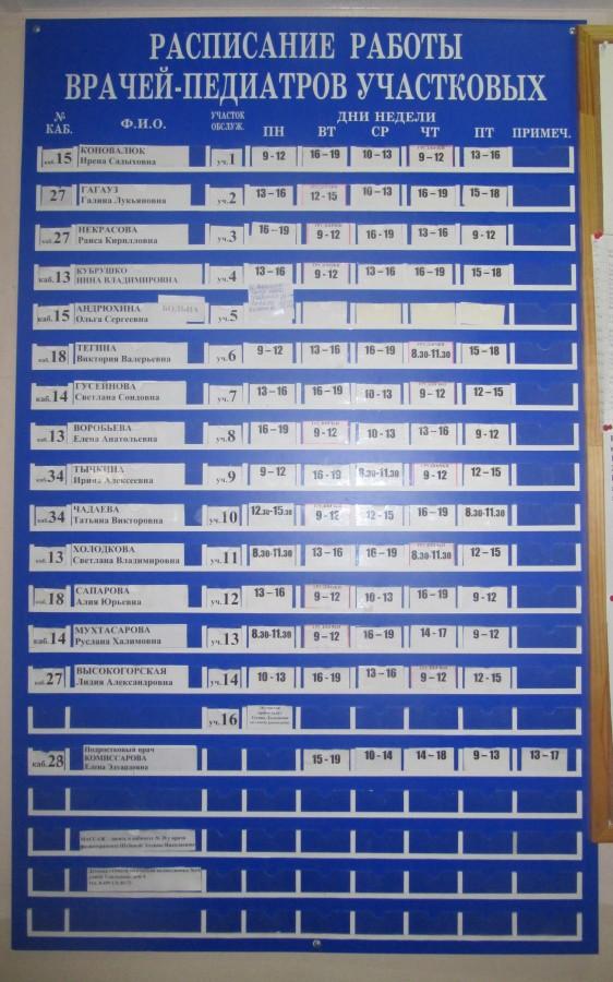 Медицинские центры красноярск будь здоров