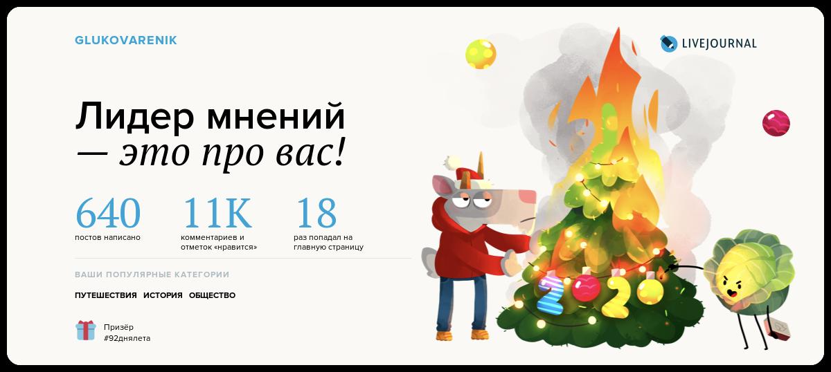 Карточка с итогами года для @glukovarenik