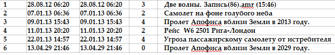 2013_LJ0216_Table