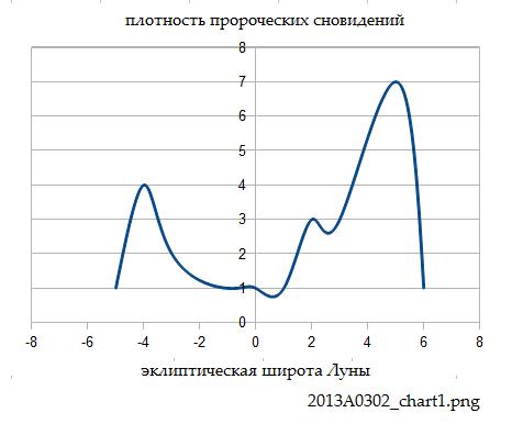 2013A0302_chart1