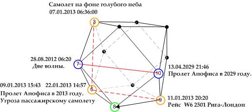 Cubo_Map