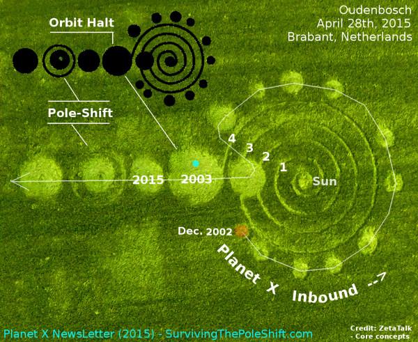NASA- !!! URGENT Planet X Nibiru Must Watch SHOCKING update 17th