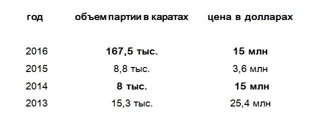 """""""Нафтогаз"""" отказал """"Газпрому"""" в оформлении балансировочного газа как закупленного Украиной и будет решать вопрос в суде - Цензор.НЕТ 9480"""