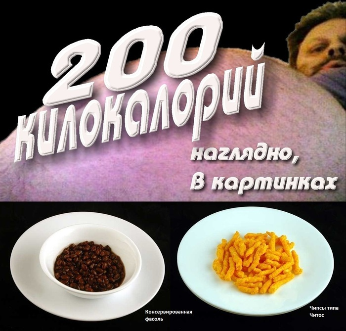 Как выглядят 200 килокалорий в разной еде