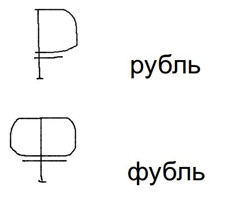 Еще раз про знак рубля