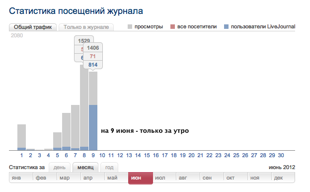 Screen Shot 2012-06-09 at 12.38.20