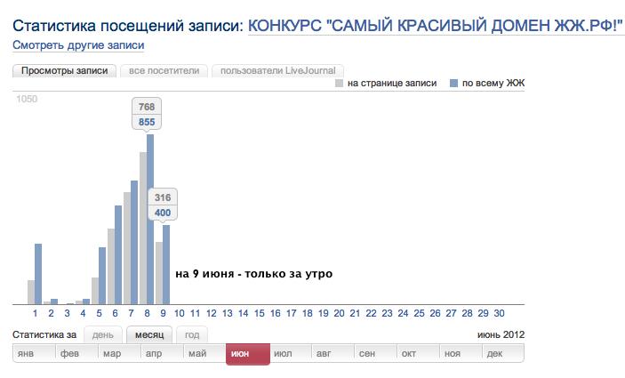 Screen Shot 2012-06-09 at 12.35.01