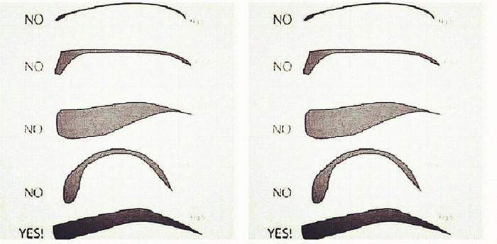 В какой последовательности наносить макияж