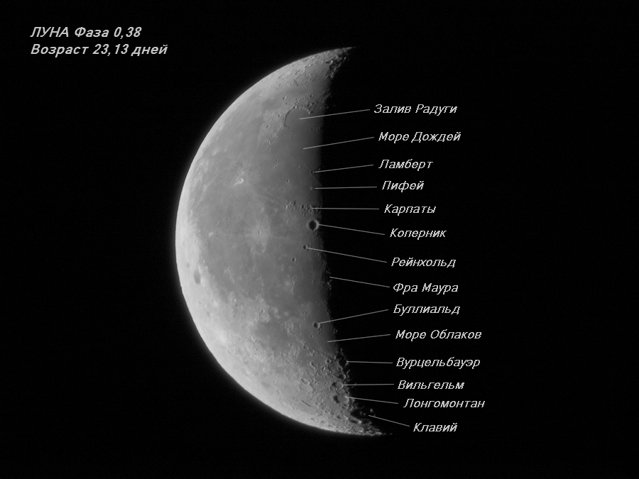 картинки убывающая луна