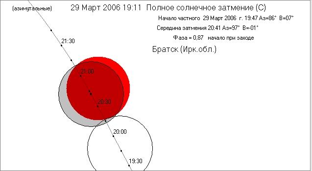 2006-03-29_TSE_shema_Bratsk