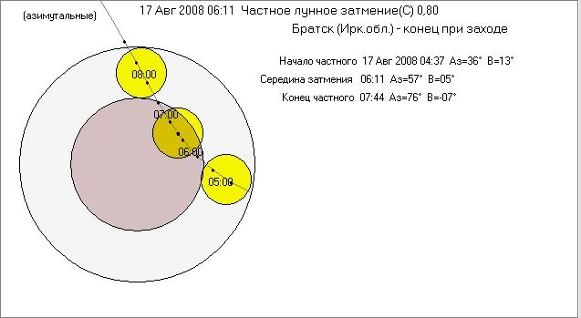 2008-08-17_PLE_shema_Bratsk