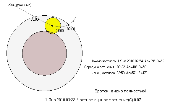 2010-01-01_PLE_shema_Bratsk