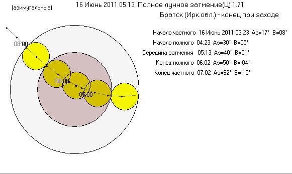 2011-06-16_TLE_shema_Bratsk