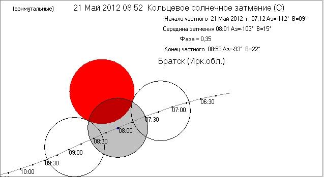 2012-05-21_ASE_shema_Bratsk
