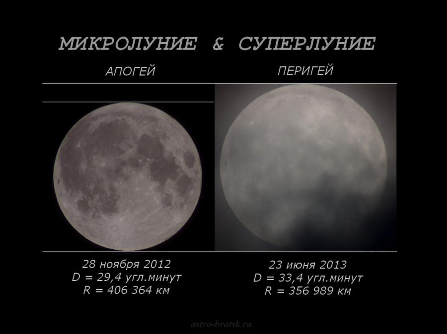 Micromoon-2012&Supermoon-2013_astro-bratsk.ru
