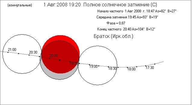 2008-08-01_TSE_shema_Bratsk