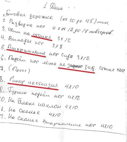 курсы диетолога с сертификатом