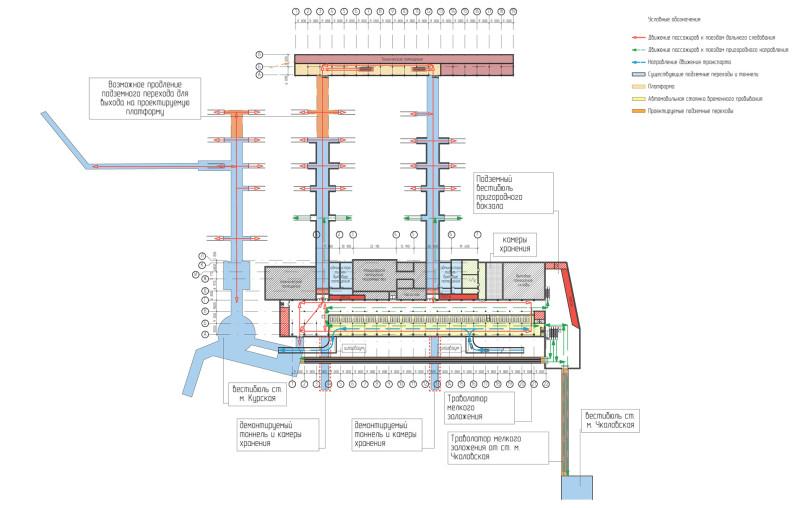22. Проект реконструкции Курского вокзала. 2012 год. Проектно-строительное бюро Bulwark