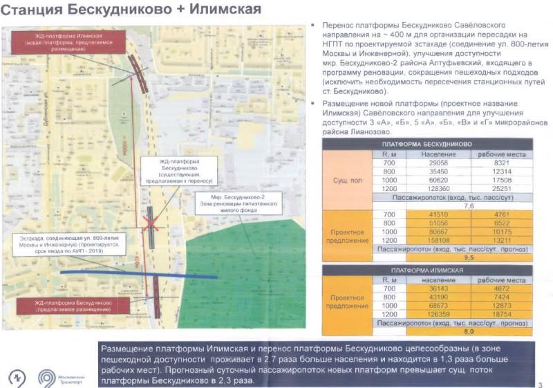 11. Проект размещения платформ Бескудниково и Илимская. 2018 (?) год