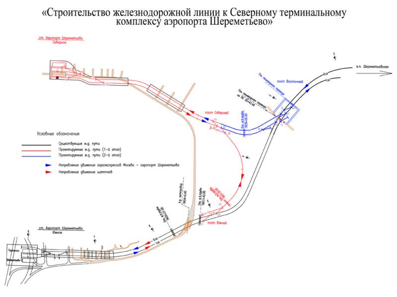 14. Проект северной железнодорожной линии в аэропорт Шереметьево. 2 этап. 2018 год