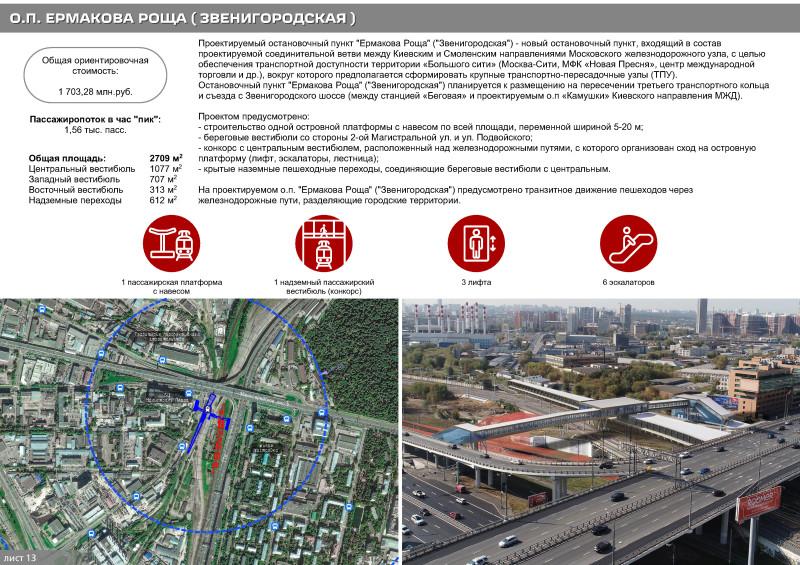 03. Проект платформ Ермакова Роща МЦД-4 и МЦД-1. АО «Росжелдорпроект». 2018 год