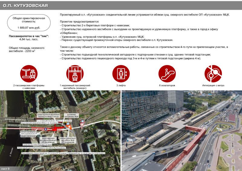 02. Проект платформы Кутузовская. АО «Росжелдорпроект». 2018 год.