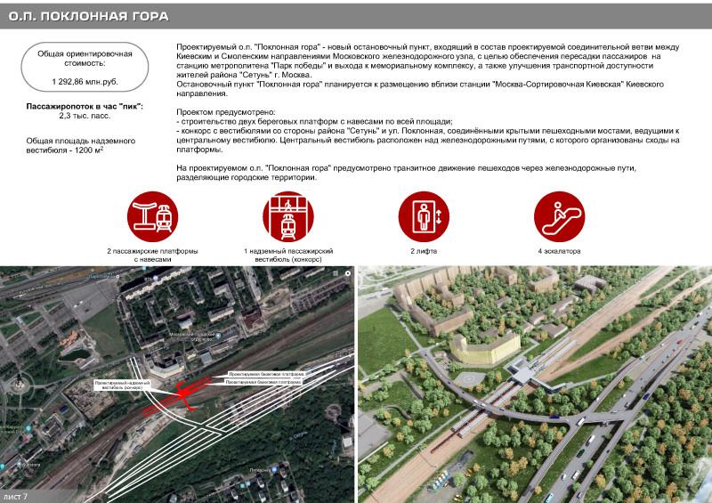 28. Проект платформы Поклонная Гора. АО «Росжелдорпроект». 2018 год.