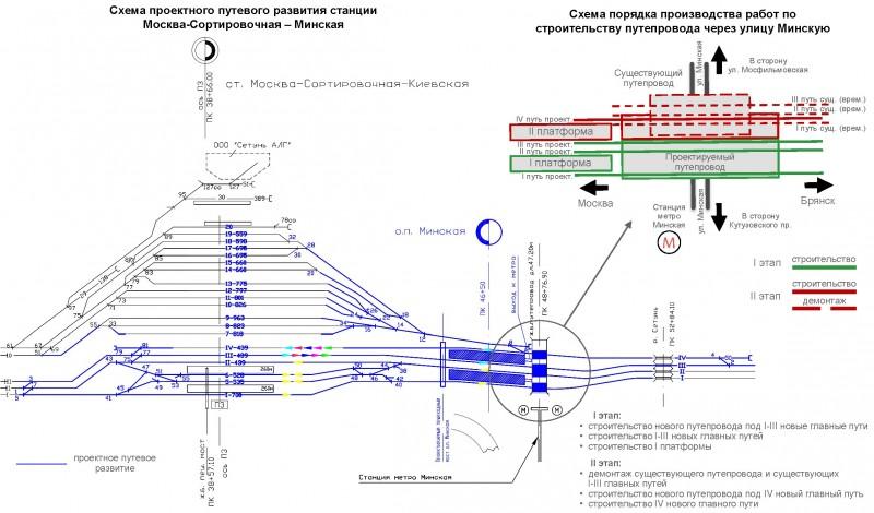 07. Схема производства работ по переустройства путепровода через Минскую улицу на ПК48+76,90. 2019 год.
