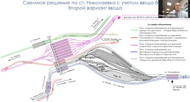 18. Схема реконструкции платформ и путей в районе технической станции Николаевка. 2020 год.
