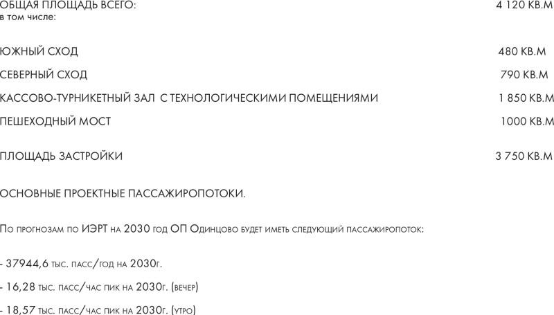 13. Станция Одинцово. Технико-экономические показатели. Архитектурное бюро Тимура Башкаева. 2019 год.