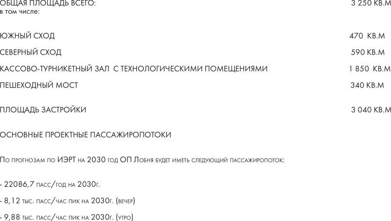 27. Станция Лобня. Технико-экономические показатели. Архитектурное бюро Тимура Башкаева. 2019 год.