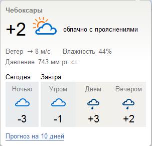 Яндекс прогноз