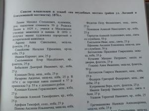 Юров_список на неудобных местах