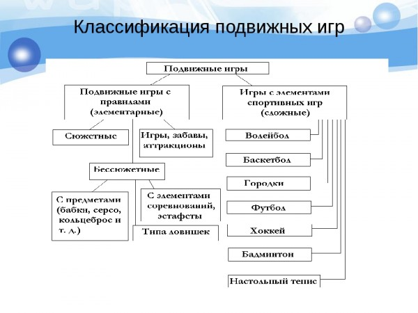 городки_классификация игр