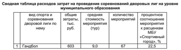 таб_свод