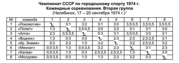 городки_1974_2_рез