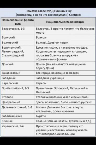 Памятка Схетине