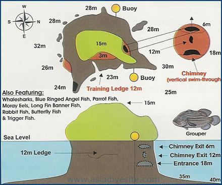 sailrockmap