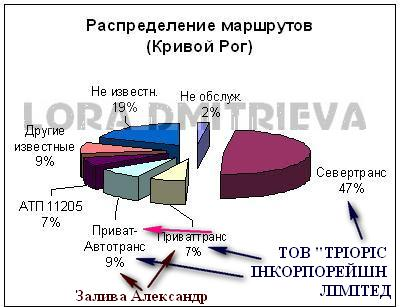 Диаграмма4