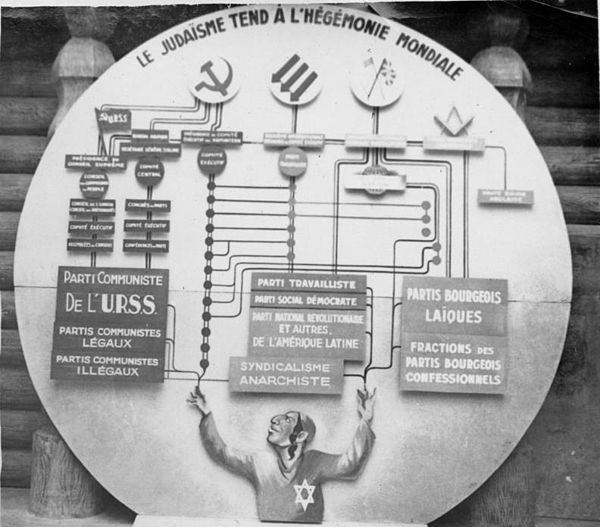 Антибольшевистская схема в оккупированном Париже, якобы показывающая связь евреев и левых партий.