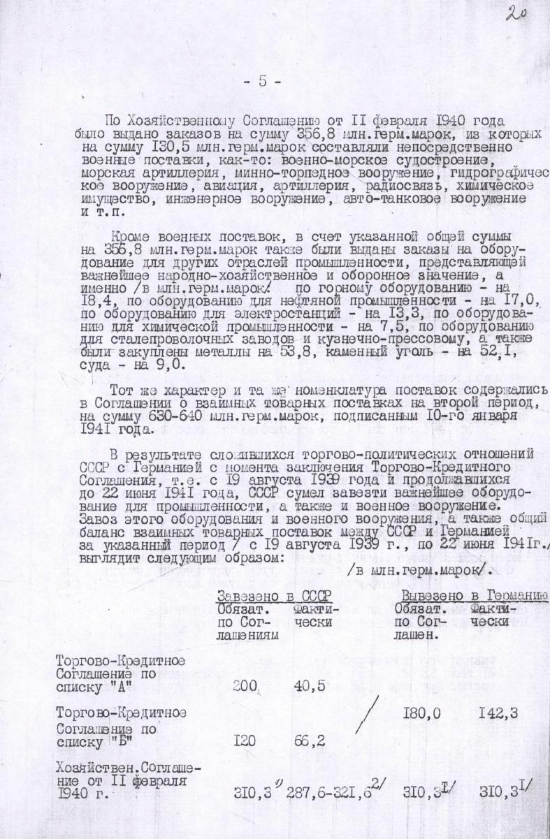 Торговля СССР 1941-5