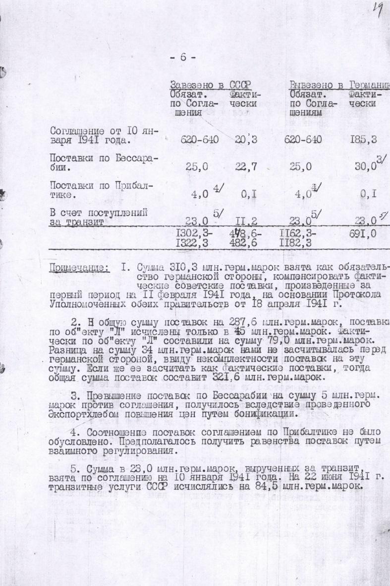 Торговля СССР 1941-6