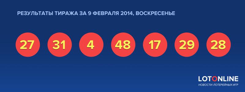 Не российские лотереи онлайн
