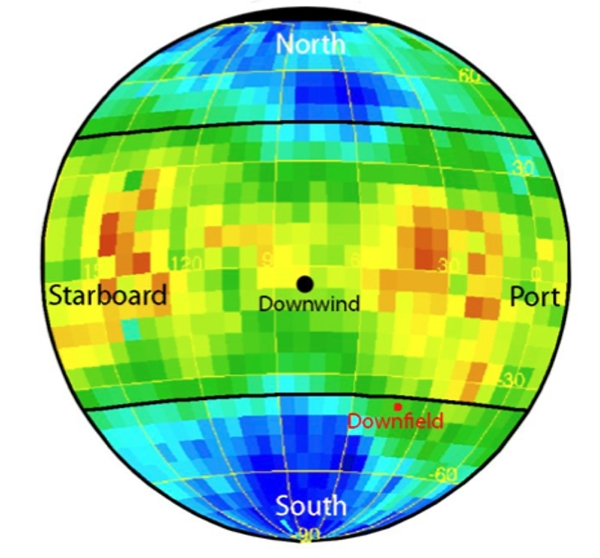Как движется Солнечная система 13.jpeg