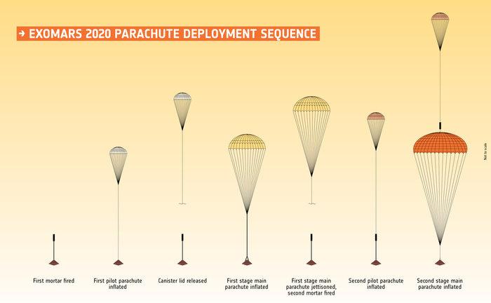 Космические сверхзвуковые парашюты 11.jpeg