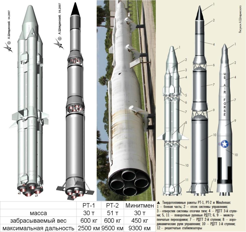 Как сделать ракету на порохе фото 706