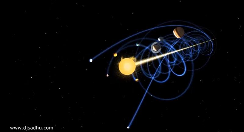 Как движется Солнечная система 01.jpeg
